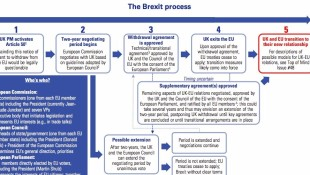 this-goldman-sachs-flowchart-tells-you-everything-you-need-to-know-about-how-brexit-should-play-out